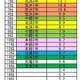 夏のTポイント 全校舎成績発表 7/5~10 内山