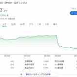 『アルケゴス・キャピタル・マネジメント保有株急落で第二のリーマンショックか?』の画像