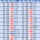 『7/26 SAP野田 旧イベ』の画像
