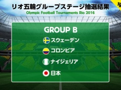 日本と同組のコロンビア×スウェーデンはどういう結果になるのが理想?