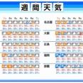 【!?】沖縄、いつの間にか日本で1番涼しいところになっていた‥‥