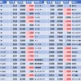 『9/21 123笹塚 旧イベ』の画像
