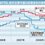 『【FRB】利上げ・利下げってそもそも何?どんな効果があるのか。』の画像