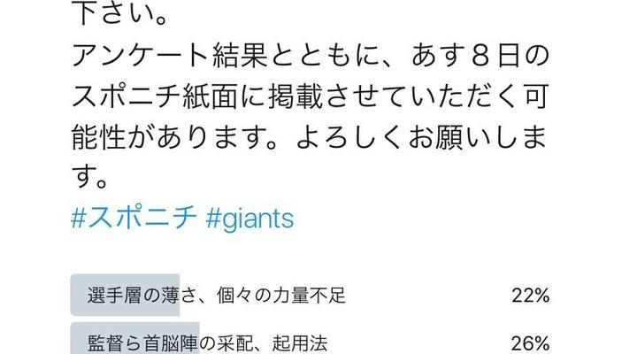 【 朗報 】巨人12連敗の原因がついに判明する!!!