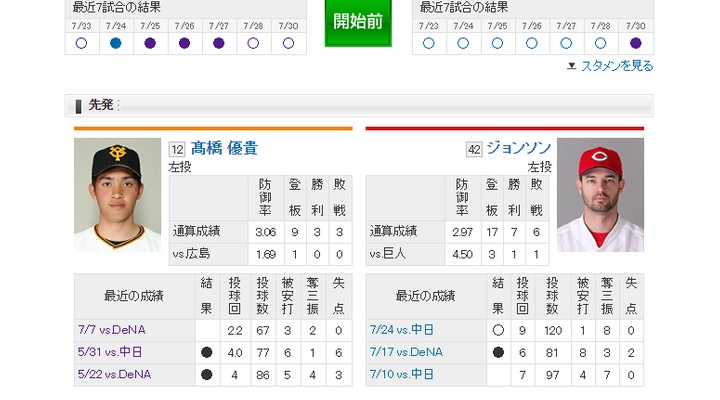 【 巨人実況!】vs 広島![7/31] 先発は髙橋優貴!捕手は炭谷!