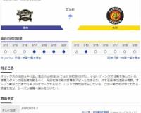 【虎実況】オープン戦 オリックス 対 阪神(京セラD)[3/21]13:00~