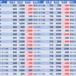 『7/24 スーパーDステーション錦糸町 』の画像