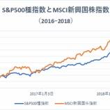 『アジアの新興国株、米中貿易戦争は他人事ではない』の画像