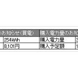 『2019年2月の売電収入は14,689円でした。』の画像