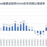 『【米国株】通商問題が解消されつつある中、減税、好況を追い風に強気相場に終わりは見えず』の画像