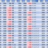 『2/17 エスパス渋谷新館 旧イベ』の画像