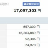 『【運用状況】保有株が総崩れ!9月末資産額は1709万円でした』の画像