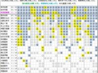 【乃木坂46】なぜ松村と真夏は成功したのに、優里は失敗したのか...?