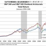『バフェット太郎の投資戦略をディスった個人投資家の末路』の画像