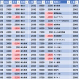 『2/22 エスパス赤坂見附 土曜日』の画像