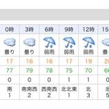 『明日天気になぁれ!』の画像