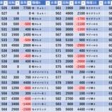 『9/16 ビッグアップル秋葉原 旧イベ』の画像