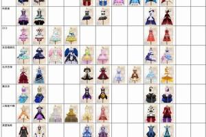 【ミリシタ】FairySSR・イベントSR衣装まとめ(2019年4月「ハッピーイースターホリデーガシャ」まで)