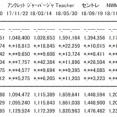 【速報】「サステナブル」4日目売上23,458枚
