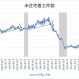 『債券市場へマネー流入加速 債券利回りの急落は金鉱株に追い風か』の画像