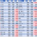 『10/21 エスパス高田馬場本店 旧イベ』の画像