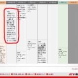 『【テレビ出演】青森テレビ「二軒目どうする?」』の画像
