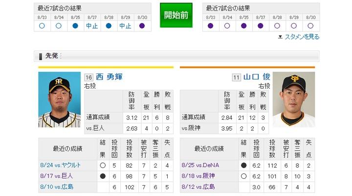 【 巨人実況!】vs 阪神![8/31]  先発は山口俊!捕手は小林!5番・阿部!