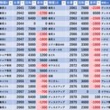 『9/27 エスパス渋谷新館 旧イベ』の画像