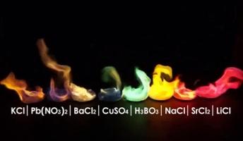 おもしろ化学の実験室(化学系GIF動画を貼るスレ)