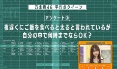 【乃木坂46】金川紗耶さん、夕飯は最近5時までに食べるwwwwww