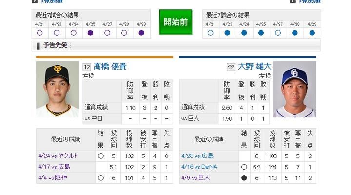 【 巨人実況!】vs 中日![4/30] 先発は髙橋優貴!捕手は炭谷!13:00~