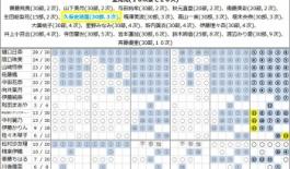 【乃木坂46】琴子の『シンクロニシティ』個握が前作に続き関東会場は全完売!