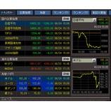 『日経225 大暴落! イギリスのEU離脱問題で、売り仕掛け』の画像