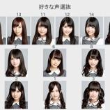 『【乃木坂46】『好きな声選抜』こんなに納得出来るセンターも中々いないな・・・』の画像