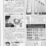 『東海愛知新聞連載第92回【補聴器のオンライン調整】』の画像
