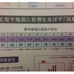 MINXaoyama ヘアケア担当 盛山です。