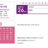 『【乃木坂46】中田花奈、最後のブログタイトルの意味・・・』の画像