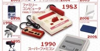 貴重な資料満載の一冊「任天堂コンプリートガイド-コンピューターゲーム編」が3月28日発売!任天堂を世界的企業に育てたゲーム機たち