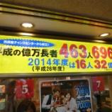 『宝くじは絶対に勝てない投資。1等当選の確率は1000万分1。』の画像