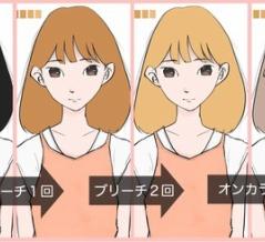 【美容室】ヘアカラーの大切な豆知識!!重要!!
