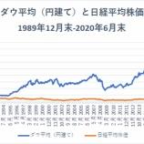 『【米連続増配高配当株投資】10%の外国所得税を過度に悲観する必要はない』の画像