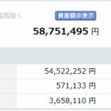 『【運用状況】2018年8月末の資産総額は5875万円でした!』の画像