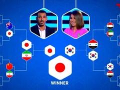 カタールTV局によるアジア杯優勝予想!日本が優勝なんだが・・・