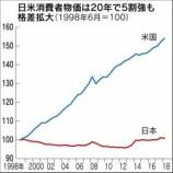 『日本円のポジションも確保しておく必要がある』の画像
