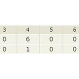 『【野球】パ・リーグ E3-7Bs[9/30] 糸井同点弾!縞田プロ1号!ヘルマン適時打4回6点!オリックス勝って10・2決戦へ 楽天塩見4回に崩れる』の画像