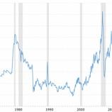 『【悲報】NY原油先物価格が「マイナス37ドル」の大暴落!!「マイナス」は史上初』の画像