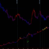 『ドルインデックスが天井を付けて金価格が上昇する。(2016.3.5)』の画像