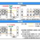 【2020年3月ダイヤ改正:JR東日本】東京駅始発の中央線「各駅停車」はなくなる!?、JR東日本(関東:普通列車)ダイヤ改正