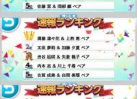 【チーム8】公式音ゲー「U21 グラビア争奪戦」11/27 12:00時点でのランキング!早坂口1位、小栗有以2位!