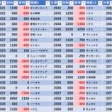 『8/28 エスパス新大久保駅前 旧イベ』の画像